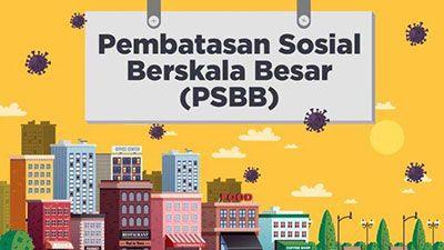 PSBB Diterapkan Kembali - Ini Panduan Jika Tetap Ingin Bepergian