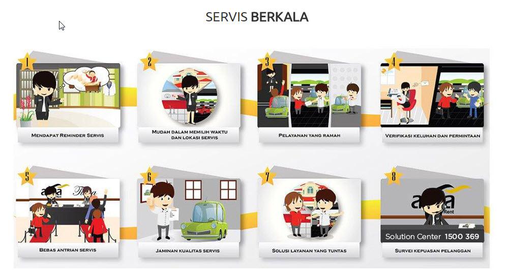 service berkala