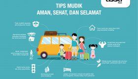 Linked-In_Tips-Mudik-Sehat-Aman-Nyaman_Lebaran-2016_SosMed-05